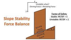 force_balance_landscape
