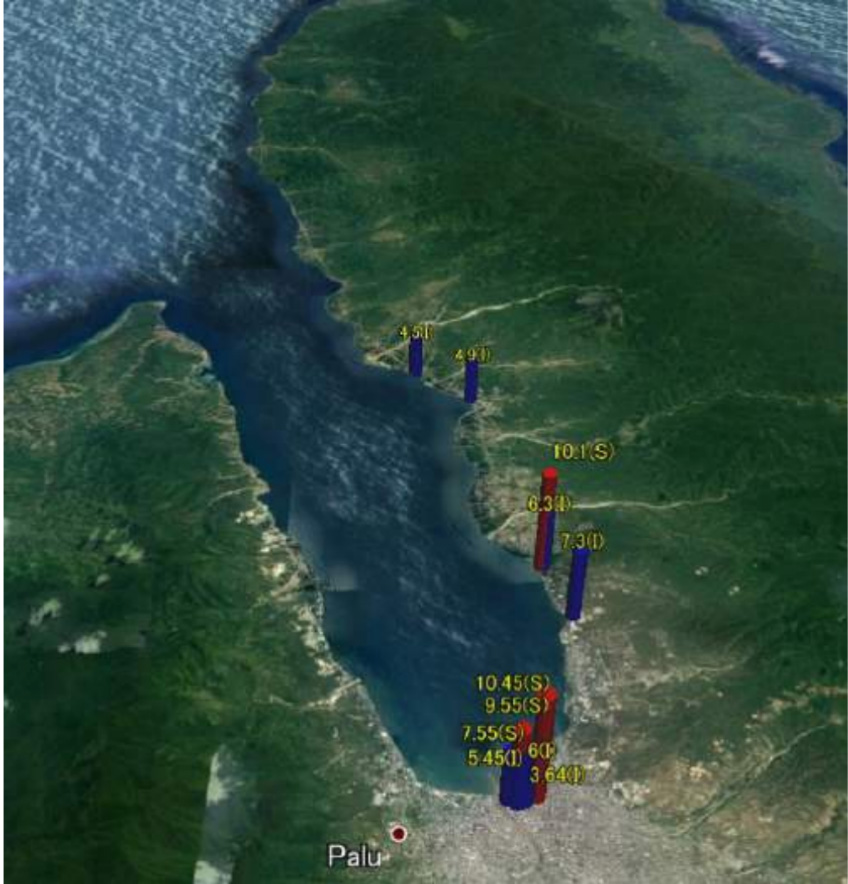 Figure1. The result of field survey data showing the tsunami heights of splash wave (red color) and flow depth (blue color) measured in Palu bay overlaid in Google earth, without tidal correction (Muhari et al, 2018 JDR submitted).