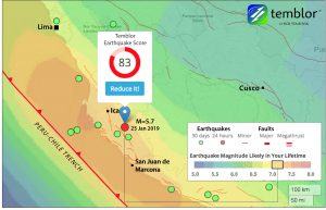 The Earthquake Score for this location is very high, a result of a high seismic hazard coupled with weak buildings. The GEAR model forecasts a 1% chance per year of M=7.0-7.25 quake at today's location, which corresponds to a 57% chance in an 85-year lifetime.
