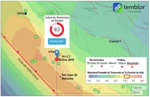 El Índice de Terremotos para esta ubicación se mucho más alto, como resultado de un peligro sísmico alto en conjunto con edificios débiles. El modelo GEAR pronostica una probabilidad de 1% por año de un terremoto de M=7.0-7.25 en la ubicación de hoy, lo que corresponde a una probabilidad de 57% en un periodo de vida de 85 años.