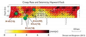 hayward_fault_section_creep_temblor