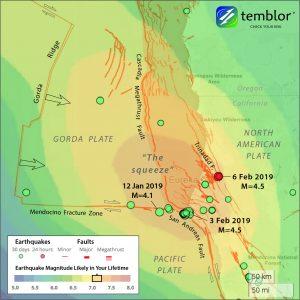 Feb 2019 Humboldt shocks