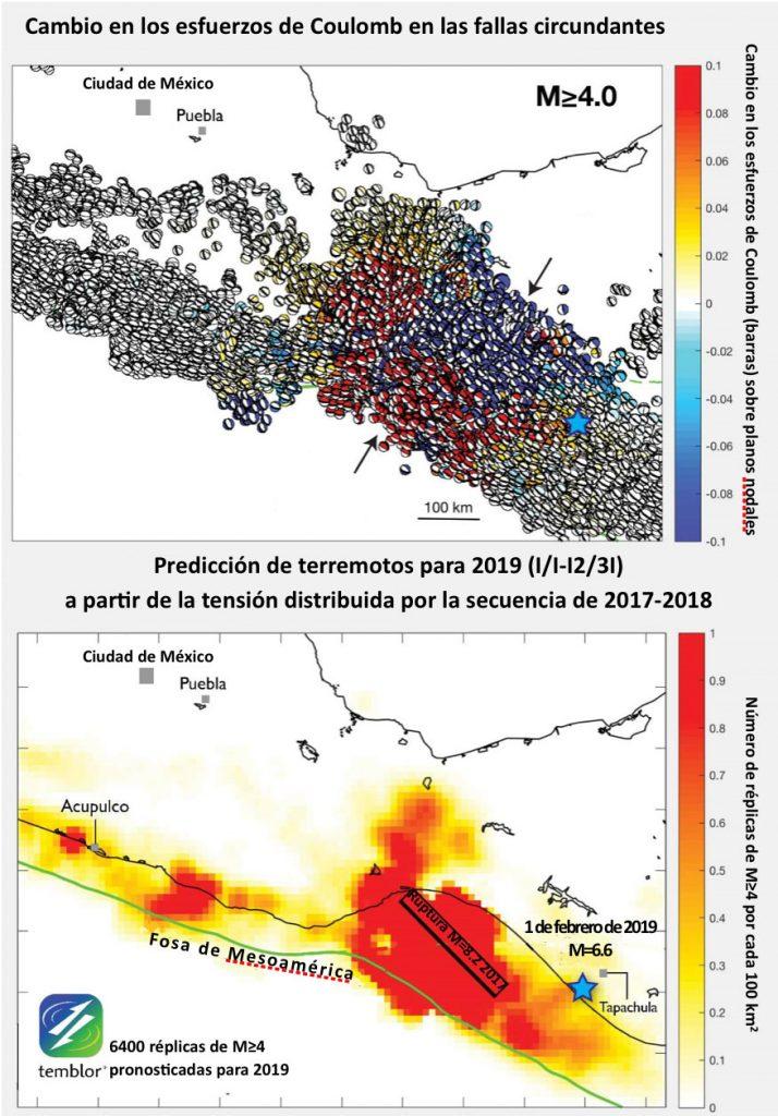 El Dia De Ayer Millones Sintieron El Terremoto De Mexico Guatemala Que Probablemente Se Desencadeno Por El Megaterremoto De 2017 Temblor Net