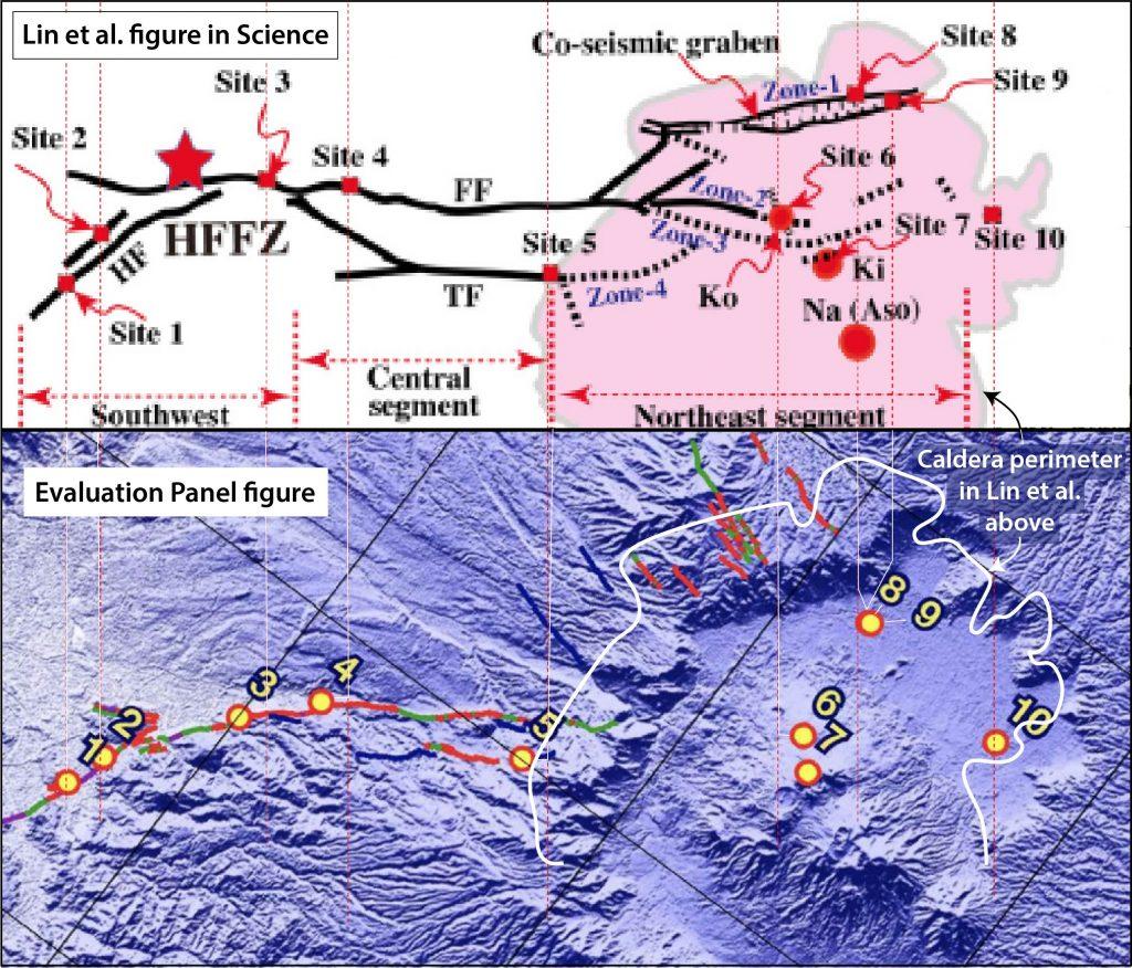 林らの図2Aと調査委員会の阿蘇火山周辺の陰影図の比較。林らの熊本地震破壊断面(黒線、上図)はカルデラの中まで侵入しているが、他の研究ではそうなっていない(赤と緑線、下図)。カルデラの場所も林らの地図では補正されている。