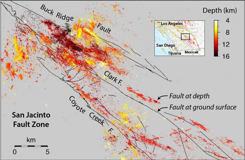 Here is an example of the dazzling detail of the relocated seismicity (colored by depth) in the new catalog, which I annotated. Because most of the seismicity at depth lies to the northeast of the fault at the ground surface, the faults must be inclined 8-9° to the northeast, consistent with earlier studies (Fattaruso et al, 2014).