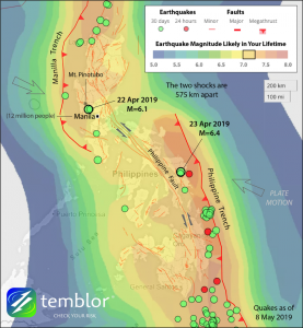 The 22 and 23 April 2019 Philippines earthquakes against a backdrop of the past month of M≥4.5 shocks, which strike on the many active faults that lace—and formed—the archipelago. At the locations of last month's quakes, the earthquake magnitude likely in one's lifetime is over M=7, or about 10-20 times larger than the quakes recently experienced.