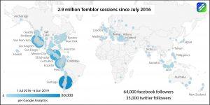 Global users June 2019
