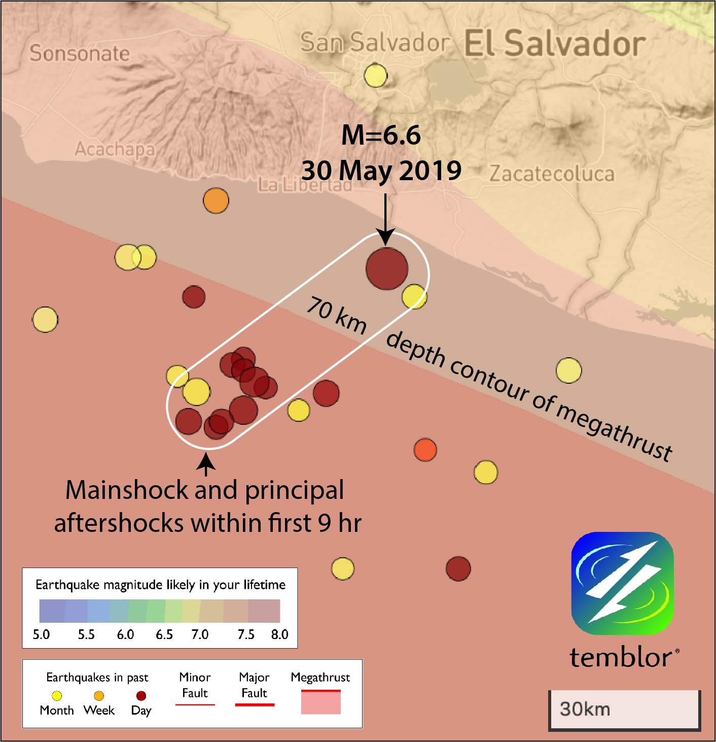 Mainshocks and aftershocks of the 30 May El Salvador Earthquake