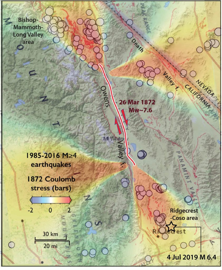 The site of the July 4th shock was likely brought closer to failure in the 1872 M~7.6 shock. Notice that the (red) stress trigger zones of the this 148-year-old quake are all seismically active today, whereas the (blue) stress shadows are generally devoid of shocks.