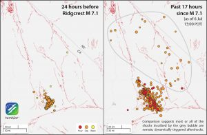 In a pattern reminiscent of precedent-setting observations of David Hill and his colleagues after the 1992 M 7.3 Landers earthquake (Hill et al, 1993), which also struck in the Eastern California Shear Zone, there are widely distributed remote aftershocks that can only have been dynamically triggered, but in a delayed manner, by the seismic wavetrain.