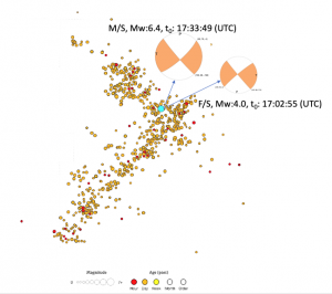 Foreshock, mainshock, and aftershocks of the 4 July 2019 Ridgecrest earthquake mapped by Haluk Eyidoğan. The M=4.0 foreshock and M=6.4 mainshock share a common location and faulting mechanism, meaning they likely ruptured the same fault plane.
