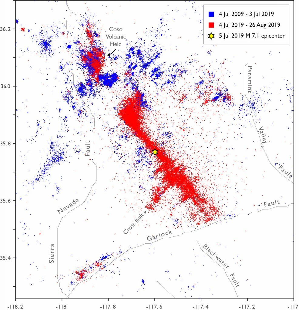 Neither the preceding decade of quakes (in blue) nor the Ridgecrest aftershocks (in red) cross the Garlock Fault, but aftershocks extend outward in most other directions.