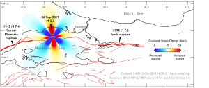 Our Coulomb stress calculation is based on the' focal mechanism' (geometry and orientation) of the M 5.7 and the assumption that the Marmara Fault is vertically inclined and right-lateral (whichever side you are on, the other moves to the right). The 1999 rupture is from Parsons et al. (2000) and Hubert-Ferrari et al. (2000); the 1912 rupture is from Altunel et al. (2004).