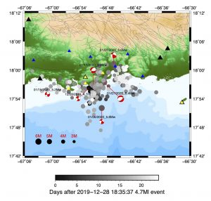 Map showing earthquakes (circles) with a magnitude greater than or equal to 5 in the Puerto Rico Seismic Network catalog. The color of the circles indicate the time after the initial Dec. 28, 2019 magnitude-4.7 event. The size of the circles corresponds to magnitude. Triangles show the location of permanent Puerto Rico Seismic Network seismic stations (black), pre-existing Puerto Rico Seismic Network stations improved with additional equipment added to monitor the sequence (black and yellow), temporary stations installed by the Puerto Rico Seismic Network (yellow), and temporary stations installed by the USGS (blue). Select focal mechanisms from the Advanced National Seismic System Comprehensive Earthquake Catalog are shown, which includes data from the National Earthquake Information Center.