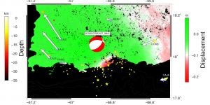 Vertical displacements at Guayanilla Bay (epicentral region of the Jan. 7, 2020 event) inferred from InSAR analysis using the Sentinel-1 satellite (Fielding, pers. comm). Focal mechanism (beachball diagram) for Jan. 7, 2020 magnitude-6.4 event, and was used to predict static offsets at campaign GPS stations (white arrows) provided by D. Mencin et al. (2020).