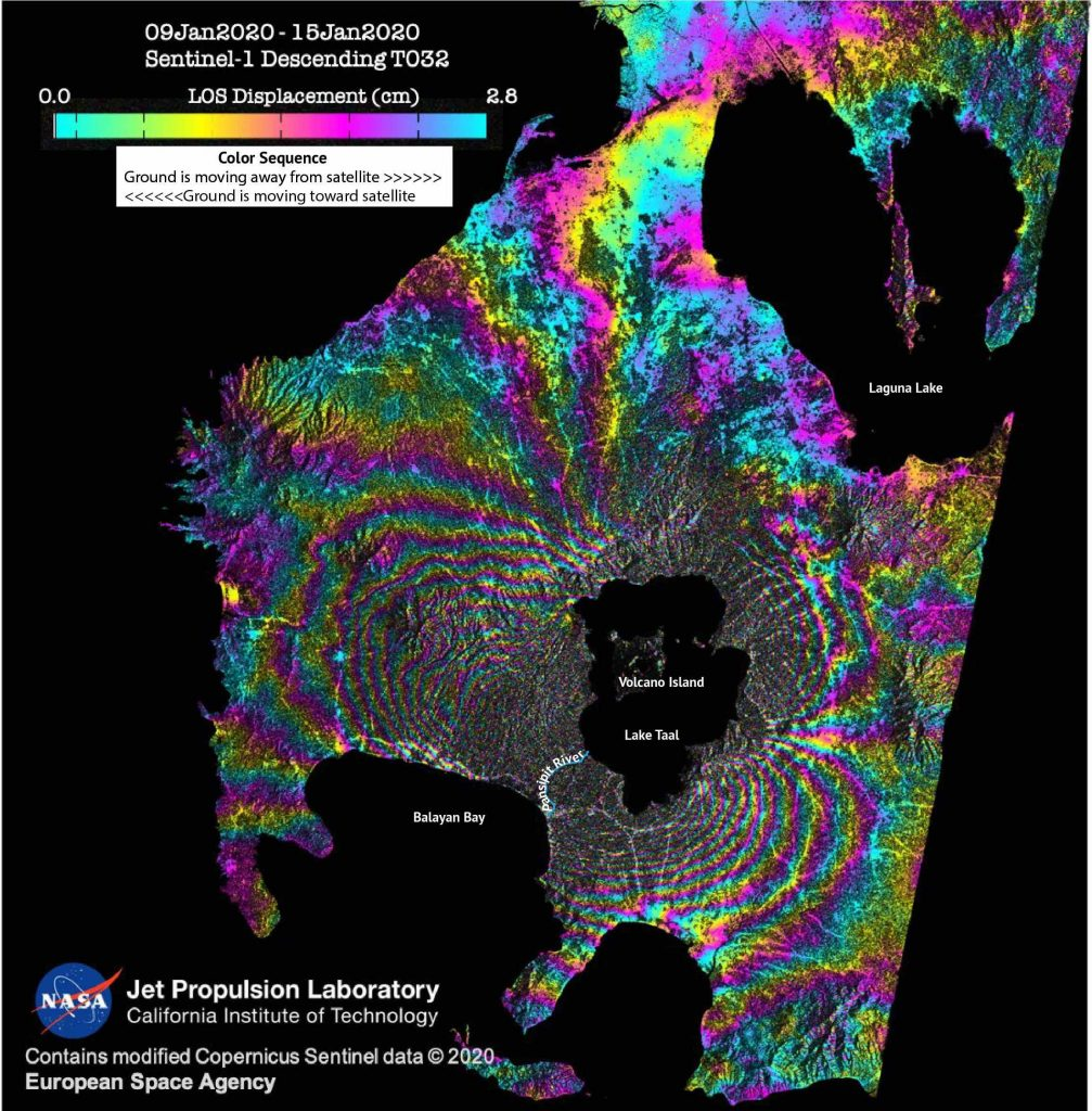 "Raw InSAR interferogram generated by scientists at JPL using Sentinel-1b data. Geographic annotations and color sequence explanation added by Temblor. ""LOS displacement (cm)"" label stands for line-of-sight displacement in centimeters. Credit: Mary Grace Bato and Paul Lundgren, NASA JPL-Caltech, ESA"