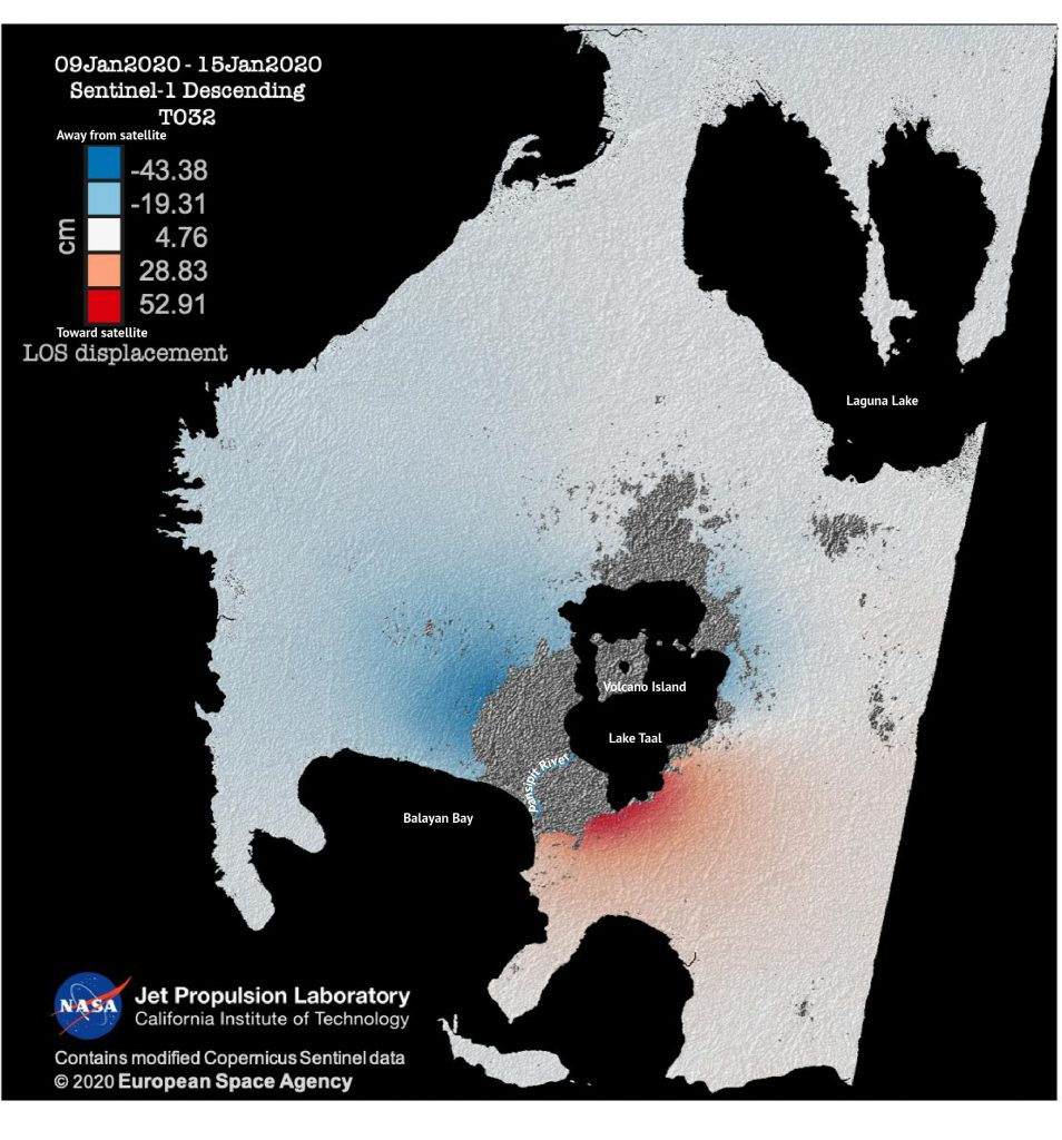 "Unwrapped interferogram showing total ground displacement in the line-of-sight of the satellite. Geographic and color sequence explanation added by Temblor. ""LOS displacement"" label stands for line-of-sight displacement in centimeters. Credit: Mary Grace Bato and Paul Lundgren, NASA JPL-Caltech, ESA"