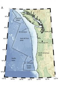 "Map showing the Cascadia subduction zone, the Gorda and Explorer ""plates"" are part of the larger Juan de Fuca tectonic plate, but move in slightly different directions and can be considered sub-plates."