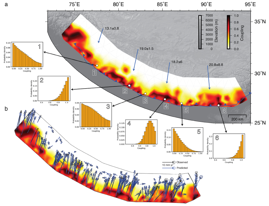 (a) Overlain atop a digital elevation model of the topography of the Himalaya is the map of coupling, or degree of locking, produced by Dal Zilio et al. The degree to which the range is locked ranges from 0, which means the fault is moving at a rate equal to convergence (see blue arrows that show rates between 13 to 20 millimeters per year), to 1, which means the fault is completely stuck. Anything between 0 and 1 means that the fault partially locked. Locations 1, 3 and 5 show where the fault is inferred to slowly slip. These regions function as seismic barriers for many earthquakes. Locations 2, 4 and 6 show examples of where the fault is locked. (b) This is the same map of coupling, or locking, as above, but it shows the measured GPS motion in blue, along with black arrows that are drawn from Dal Zilio's model. The model predictions generally overlie the GPS observations. Credit: Dal Zilio et al., 2020
