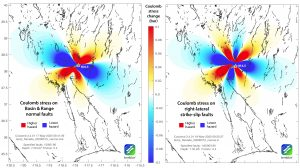 Coulomb stress changes indicate where the hazard has risen as a result of the magnitude-6.5 mainshock (red 'stress trigger zones') and where it has dropped (blue 'stress shadows'). Since there are both strike-slip and tensional ('normal') faults in the Basin and Range province, we show two calculations. The left image shows the relative hazard for normal faults in the region, whereas the right image shows that of strike slip faults of the region.