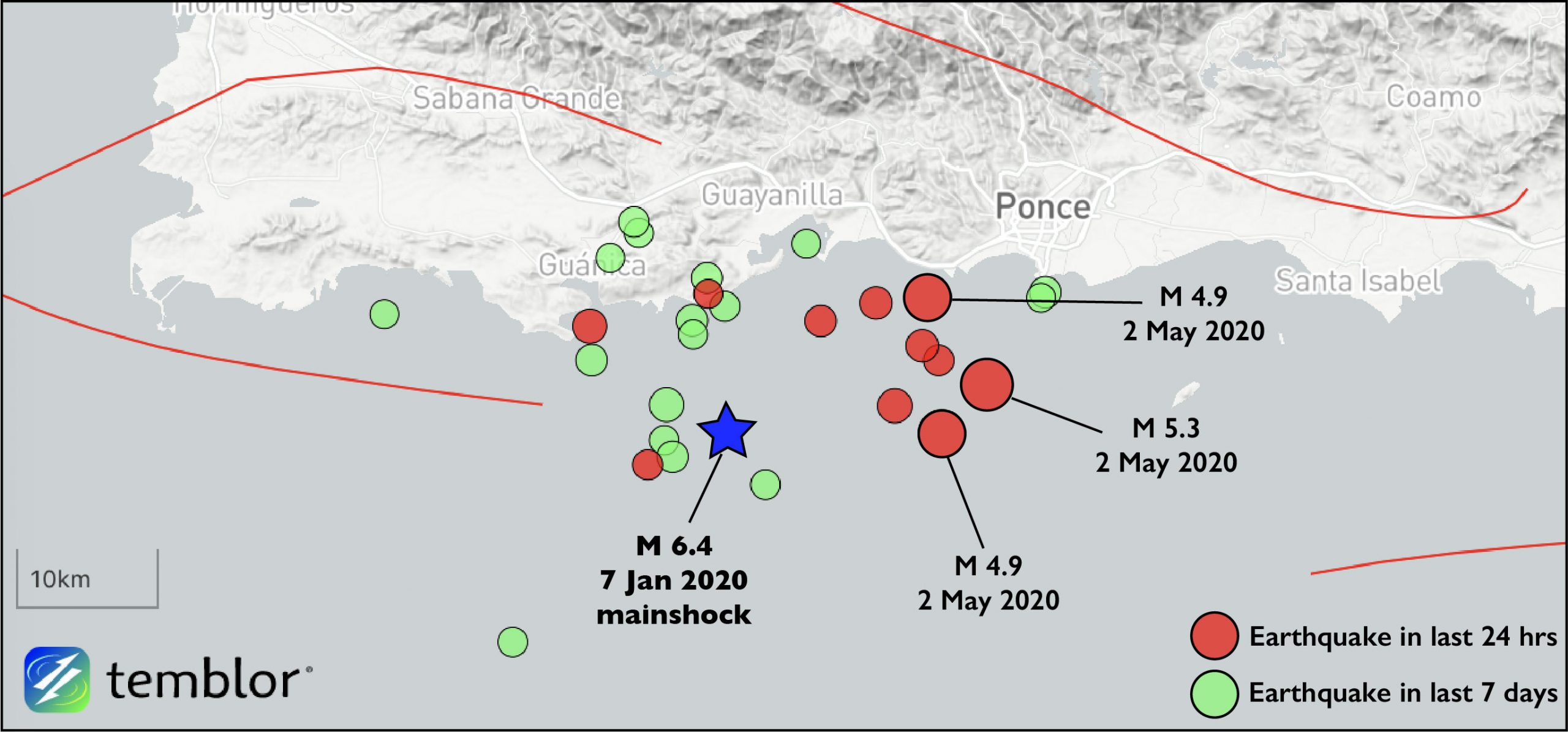 A series of M 4+ aftershocks struck this morning off shore of Puerto Rico, south of Ponce, with the largest being a M 5.3. These quakes follow the M 6.4 mainshock on January 7, 2020.