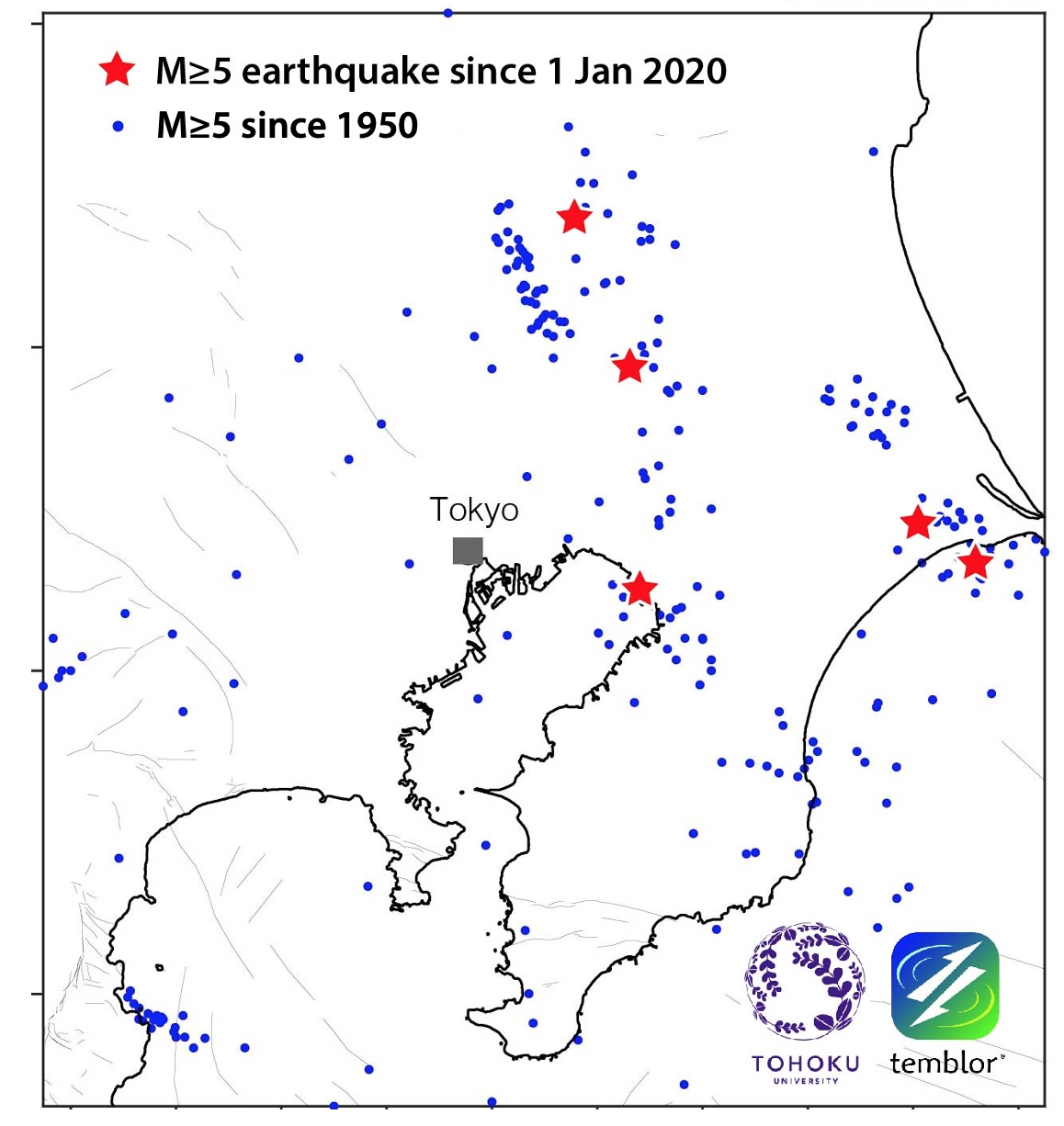 Six magnitude-5.0+ earthquakes have struck in the Tokyo metro region since 1 April, 2020. The five quakes closest to Tokyo are show here as red stars, along with the epicenters of past earthquakes (blue dots).