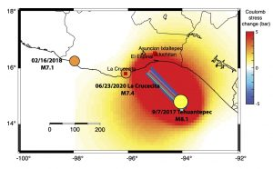 Preliminary stress calculations from movement of the fault that ruptured during the Tehuantepec earthquake. The increase in stress in the region around the La Crucecita earthquake could have triggered this earthquake.