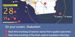 An example of a warning issued by ShakeAlert. Credit: Erin R. Burkett, Douglas D. Given, and Lucile M. Jones; public domain.