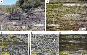 In this figure from the Science Advances paper, you can see the deformed rocks that the researchers sampled. In (A), metabasalts are exposed as foliated layers with red mudstone filling the space in between. In (B), the remnants of easily dissolvable minerals with the metamorphic rocks reveal a lack of foliation. In (C), you can see a reduction in silicon concentration within solution seams, caused by the dissolution of albite. In (D), you can see very fine grains of chlorite, prehnite and magnetite. And in (E), asymmetric stress shadows around titanite indicate noncoaxial shear within dissolved minerals. Photo credit (A): Å. Fagereng, Cardiff University; Rest – Tulley et al., Science Advances (2020)