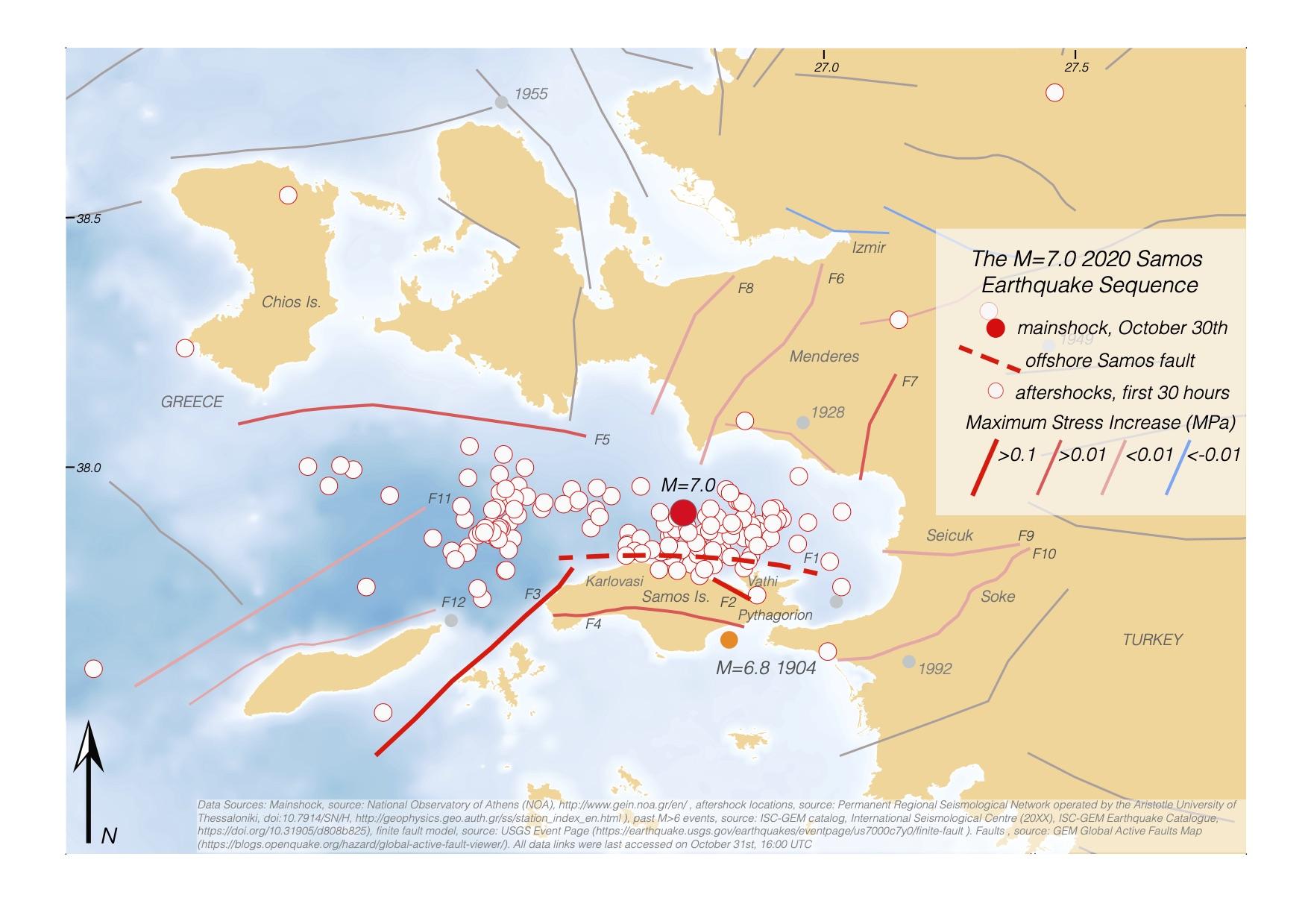 Μετασεισμοί των πρώτων 30 ωρών μετά το σεισμός μεγέθους Μ=7.0. Προηγούμενοι σημαντικοί σεισμοί με μέγεθος μεγαλύτερο του Μ=6.0 εμφανίζονται με γκρι χρώμα. Τα χρώμα των ρηγμάτων εκφράζει τη μέγιστη εκτιμώμενη μεταβολή της τάσης μετά τον κύριο σεισμό. Με ερυθρό χρώμα, τα ρήγματα που έχουν περαιτέρω επιβαρυνθεί ενώ με κυανό εμφανίζονται όσα έχουν ελάχιστα αποφορτιστεί.