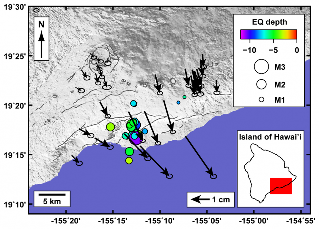 This map from 2010 shows the general south-southeast motion of Kīlauea along the South Flank Fault, at the interface between the volcano and the underlying oceanic plate. Continues GPS sites (arrows) show the motion. Credit: Michael Poland, USGS