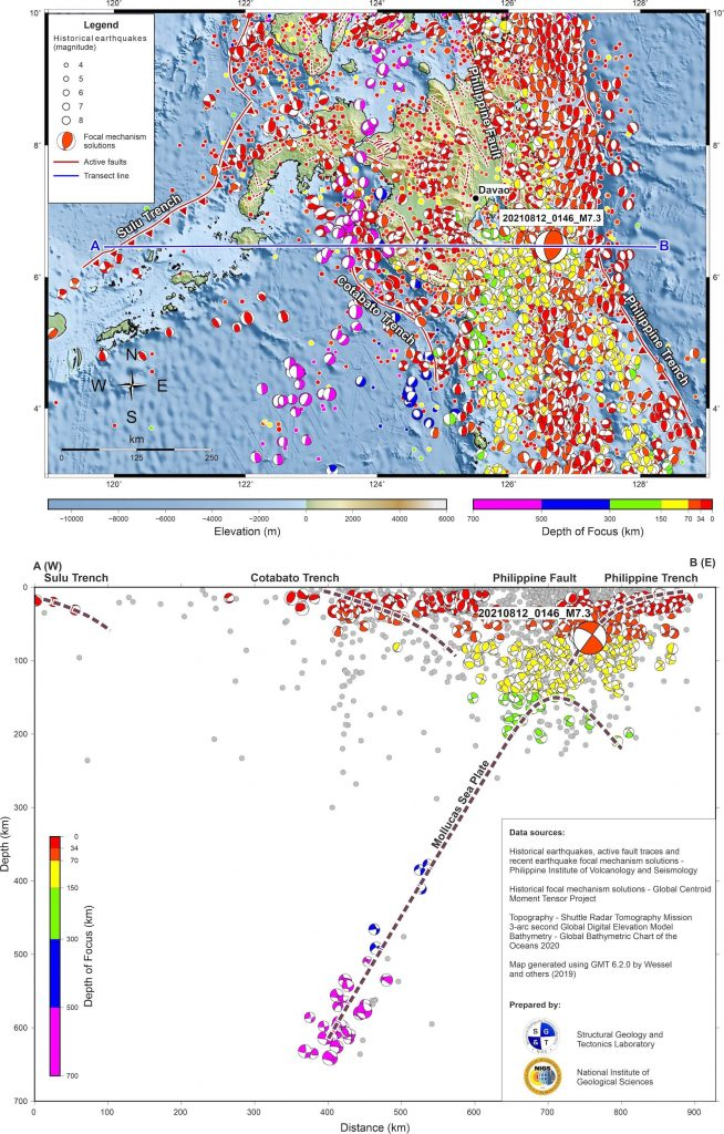 Figure 2 - Seismotectonics of the magnitude-7.3 12 August 2021 Davao earthquake presented in map view (top) and cross section (bottom). The earthquake was generated by movement along the downgoing Philippine Sea Plate, along the southern segment of the Philippine Trench. Credit: Aurelio, Lagmay, Escudero, Catugas