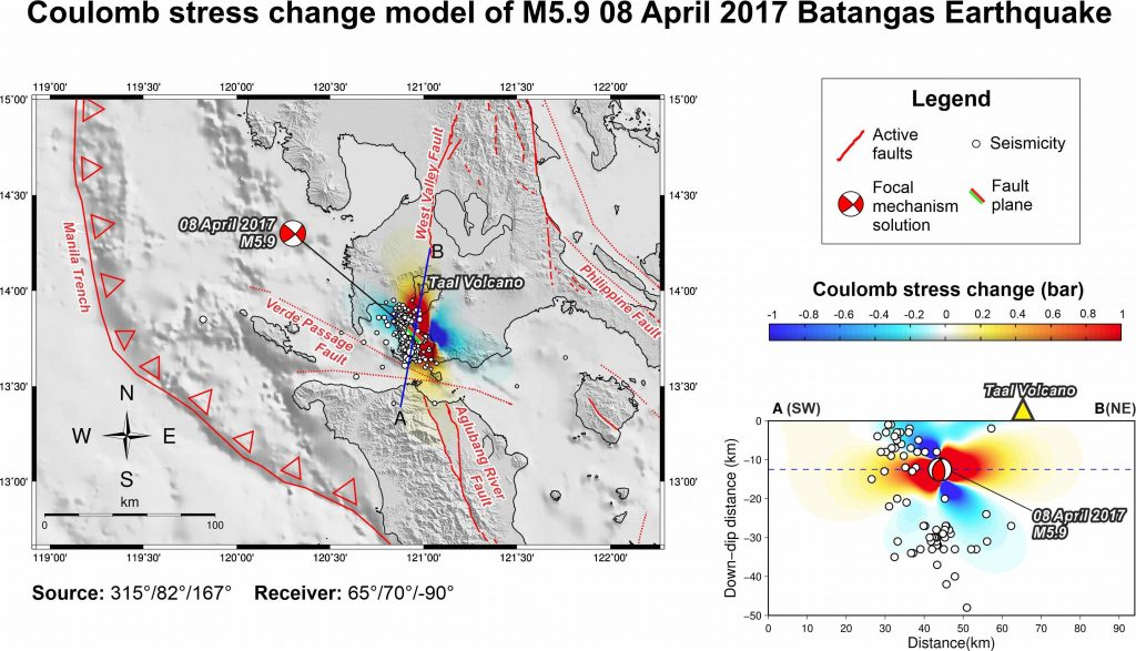 Larawan 3 - Coulomb Stress Transfer model ng Abril 8, 2017, na 5.9 magnitude na lindol ng Mabini, Batangas, Pilipinas. Kredito: Aurelio, Lagmay, Escudero at Catugas, gamit ang Coulomb 3.3 ng Toda et al. (2011)